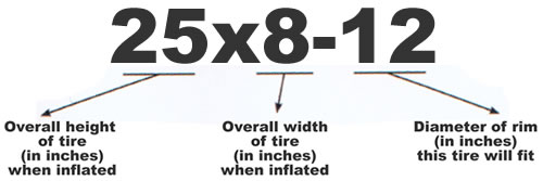 ATV tire size example