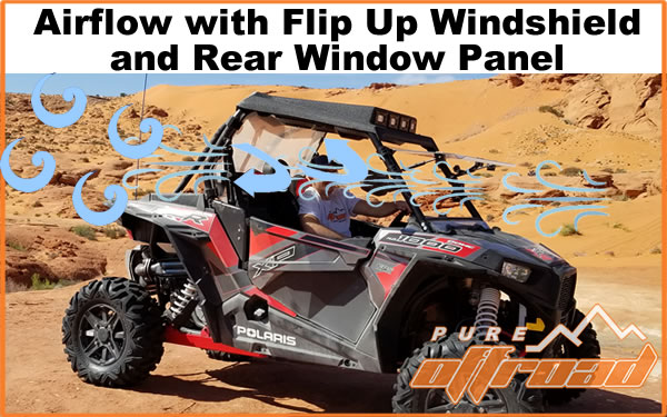 Article discussing how to control dust swirling in UTV Cab