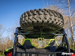 Super ATV Spare Tire Carrier for Honda Talon 1000 Models